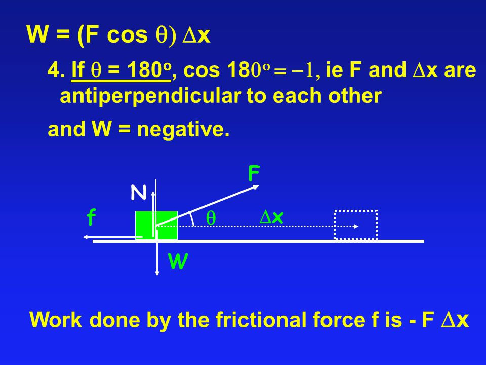 W = (F cos q) Dx 4. If q = 180o, cos 180o = -1, ie F and Dx are antiperpendicular to each other. and W = negative.