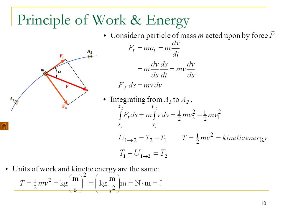 Principle of Work & Energy