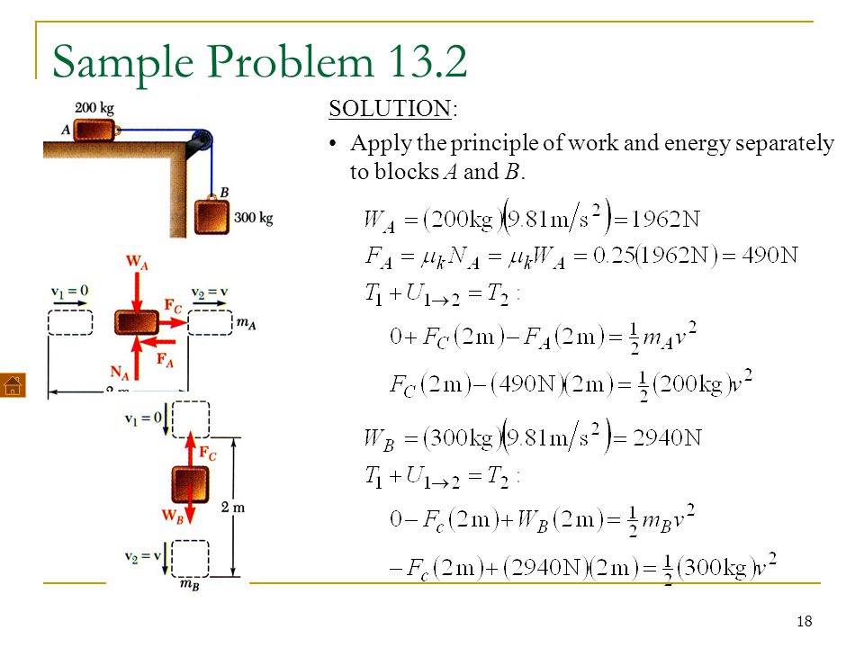 Sample Problem 13.2 SOLUTION: