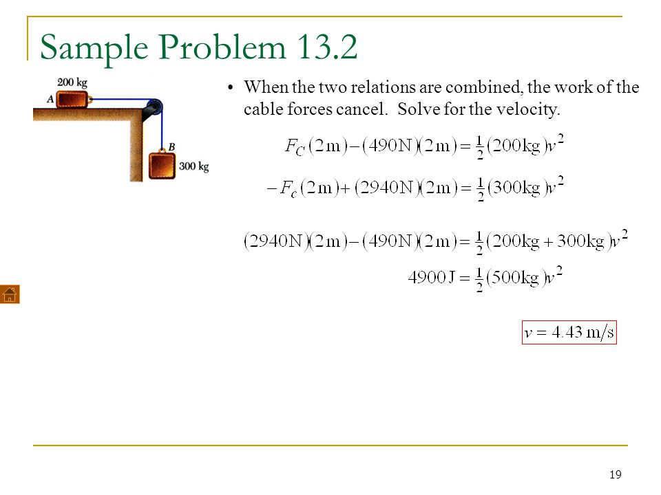 Sample Problem 13.2 When the two relations are combined, the work of the cable forces cancel.