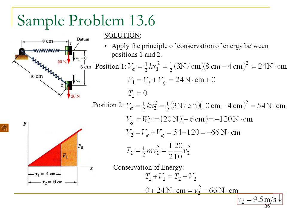 Sample Problem 13.6 SOLUTION: