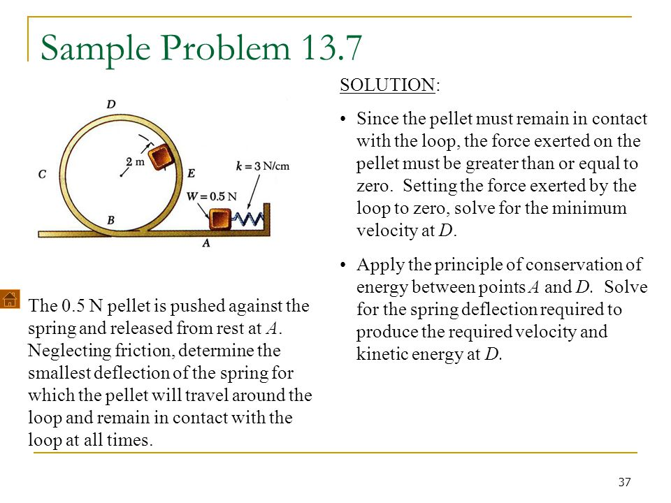 Sample Problem 13.7 SOLUTION: