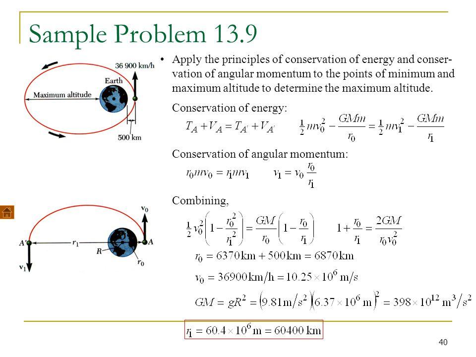 Sample Problem 13.9