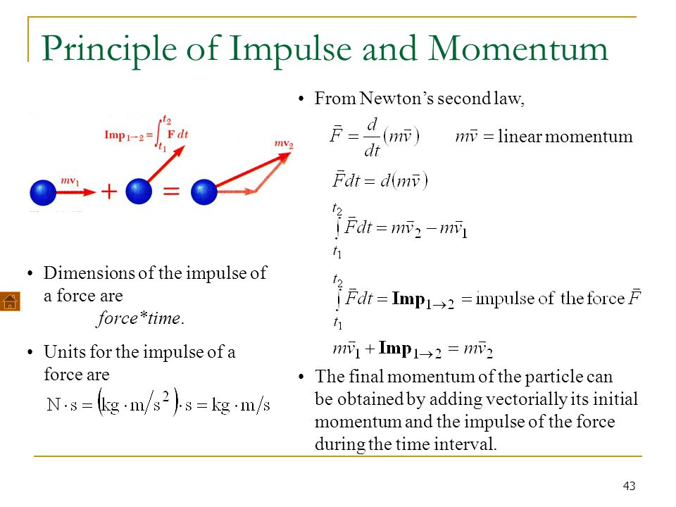 Principle of Impulse and Momentum