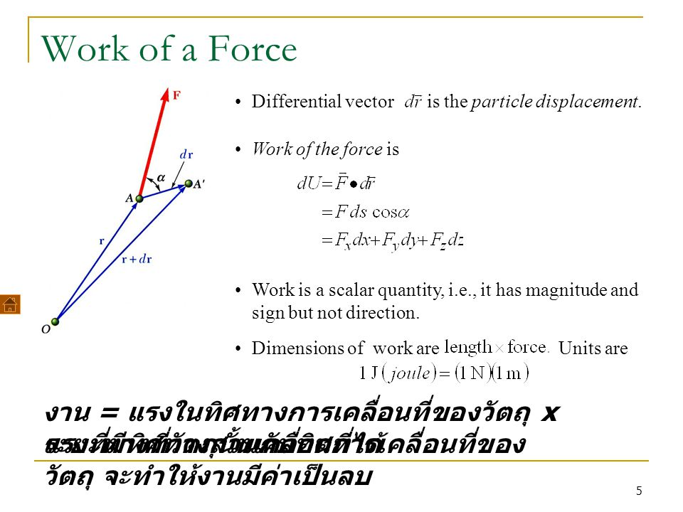 Work of a Force Differential vector is the particle displacement. Work of the force is.