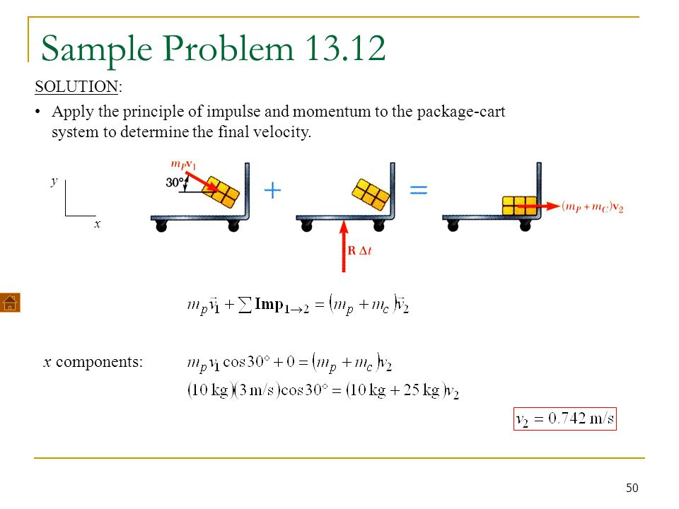 Sample Problem 13.12 SOLUTION: