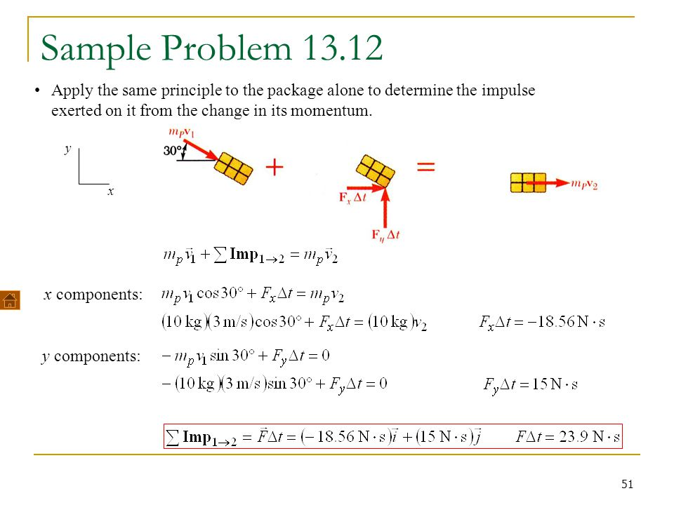 Sample Problem 13.12 Apply the same principle to the package alone to determine the impulse exerted on it from the change in its momentum.