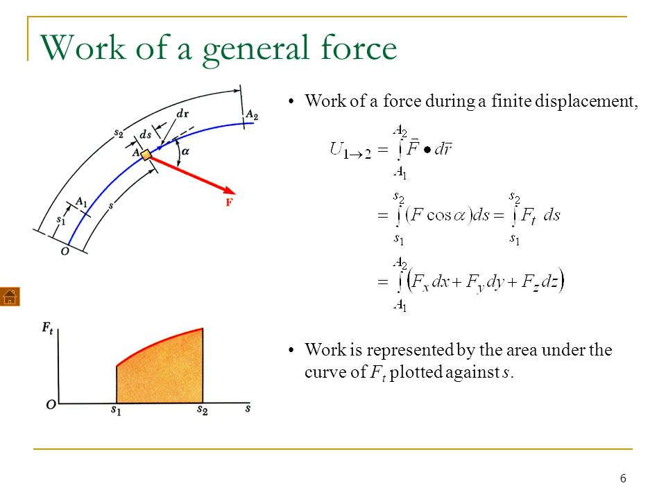 Work of a general force Work of a force during a finite displacement,