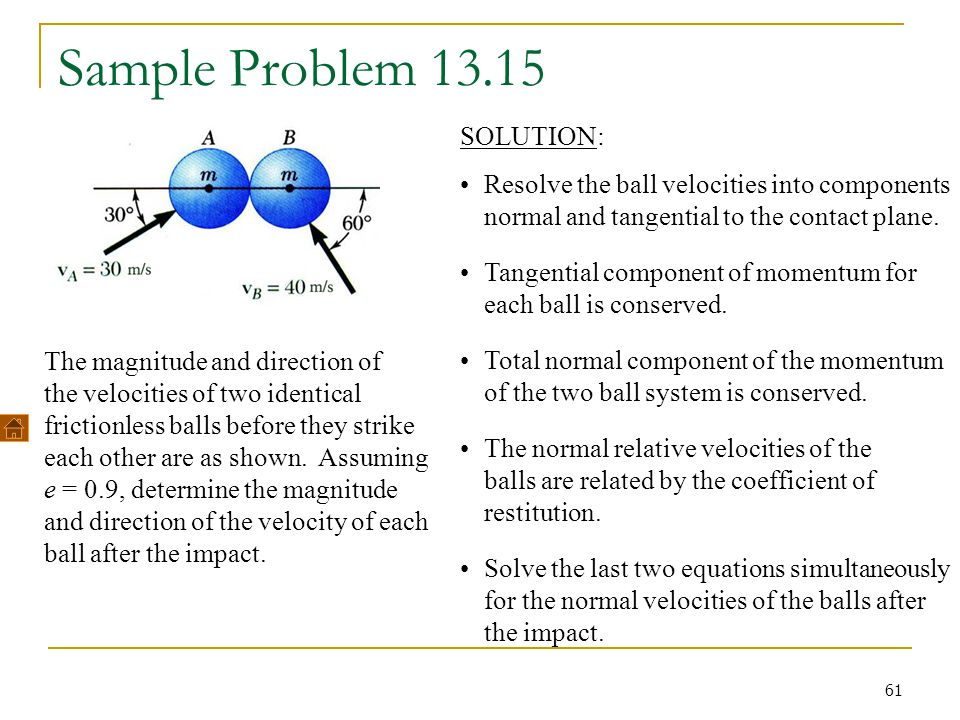 Sample Problem 13.15 SOLUTION: