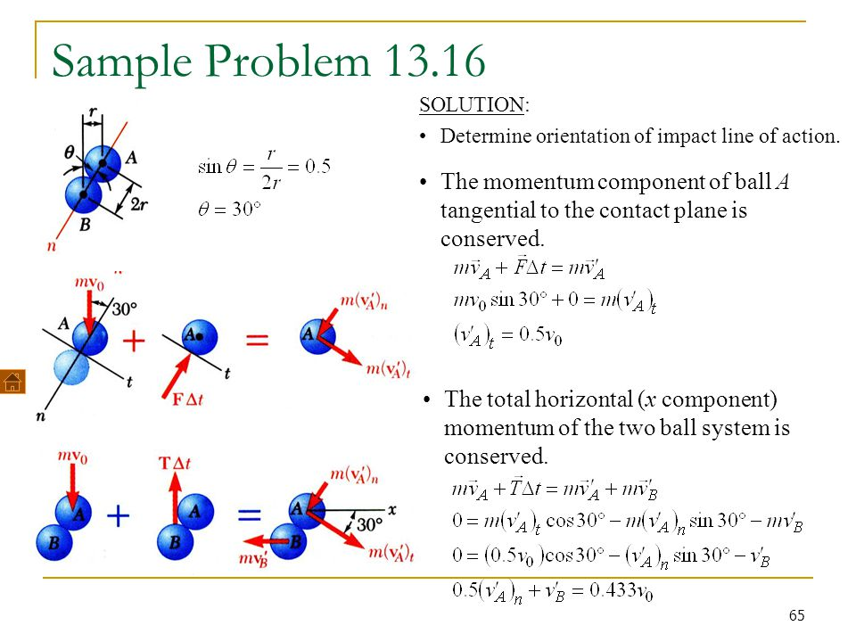 Sample Problem 13.16 SOLUTION: Determine orientation of impact line of action.