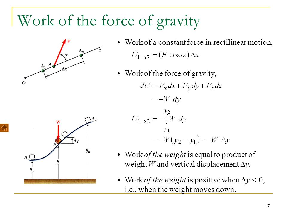 Work of the force of gravity