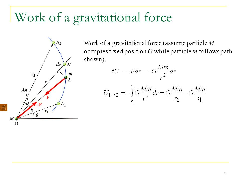 Work of a gravitational force