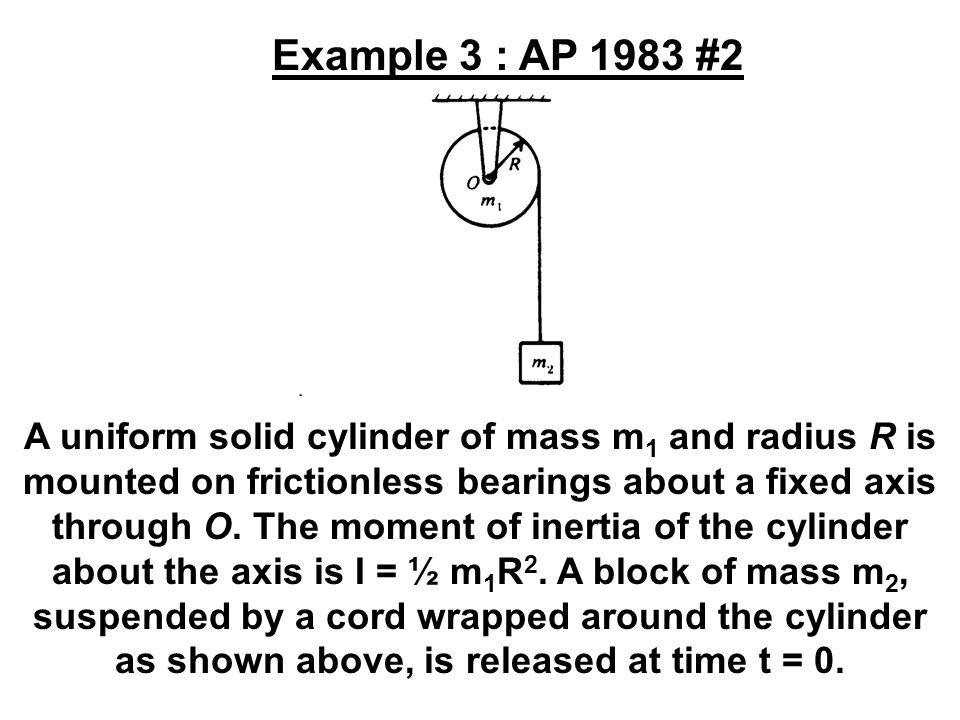 Example 3 : AP 1983 #2