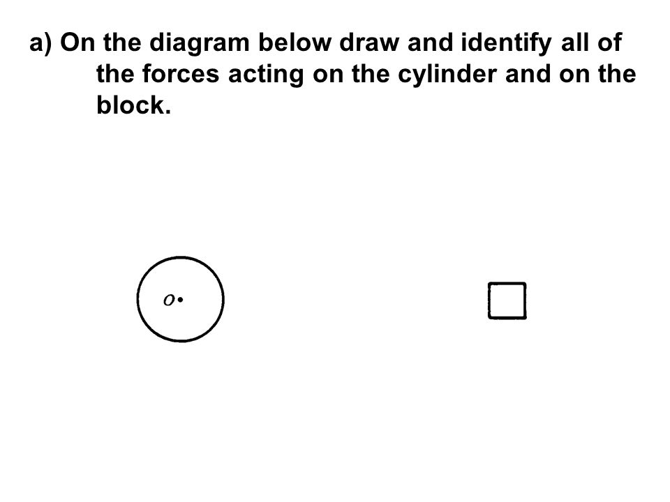 a) On the diagram below draw and identify all of