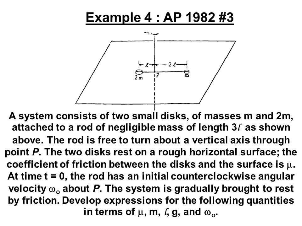 Example 4 : AP 1982 #3