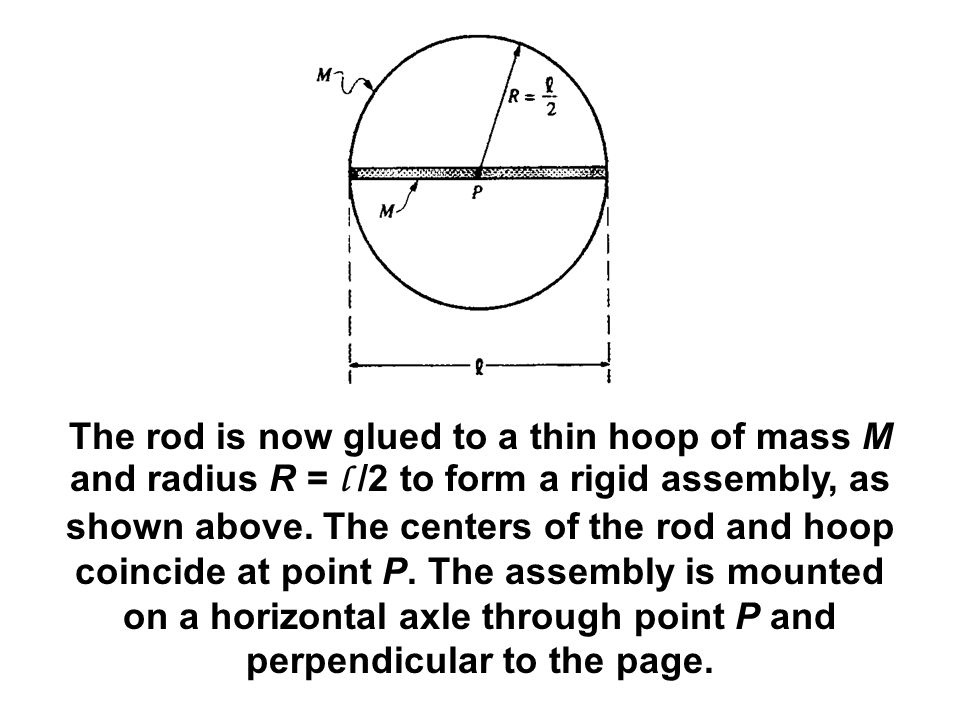 The rod is now glued to a thin hoop of mass M and radius R = l /2 to form a rigid assembly, as shown above.