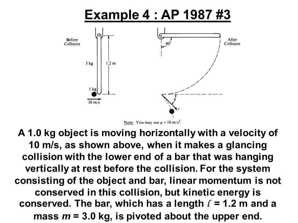 Example 4 : AP 1987 #3