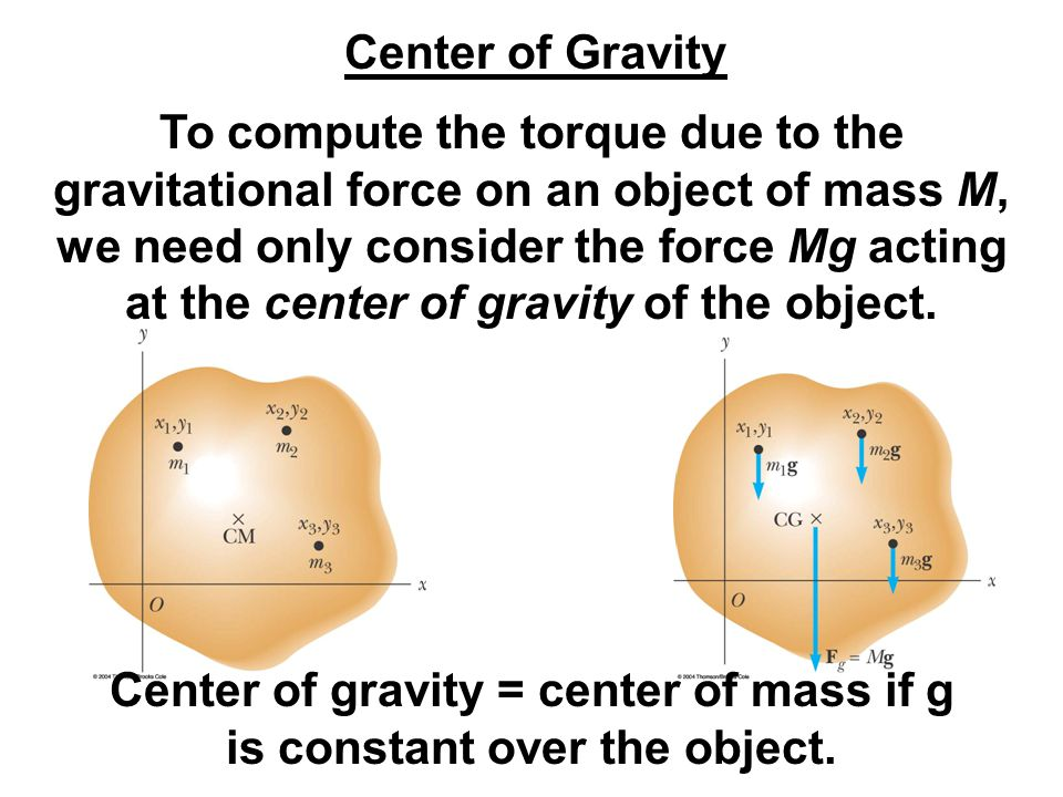 Center of gravity = center of mass if g is constant over the object.