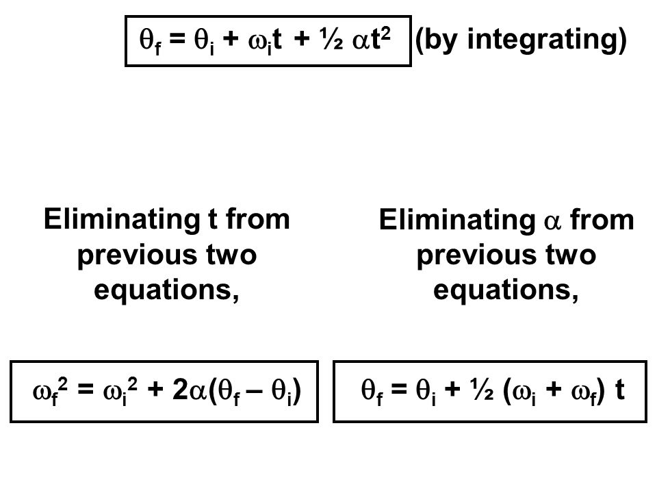qf = qi + wit + ½ at2 (by integrating)
