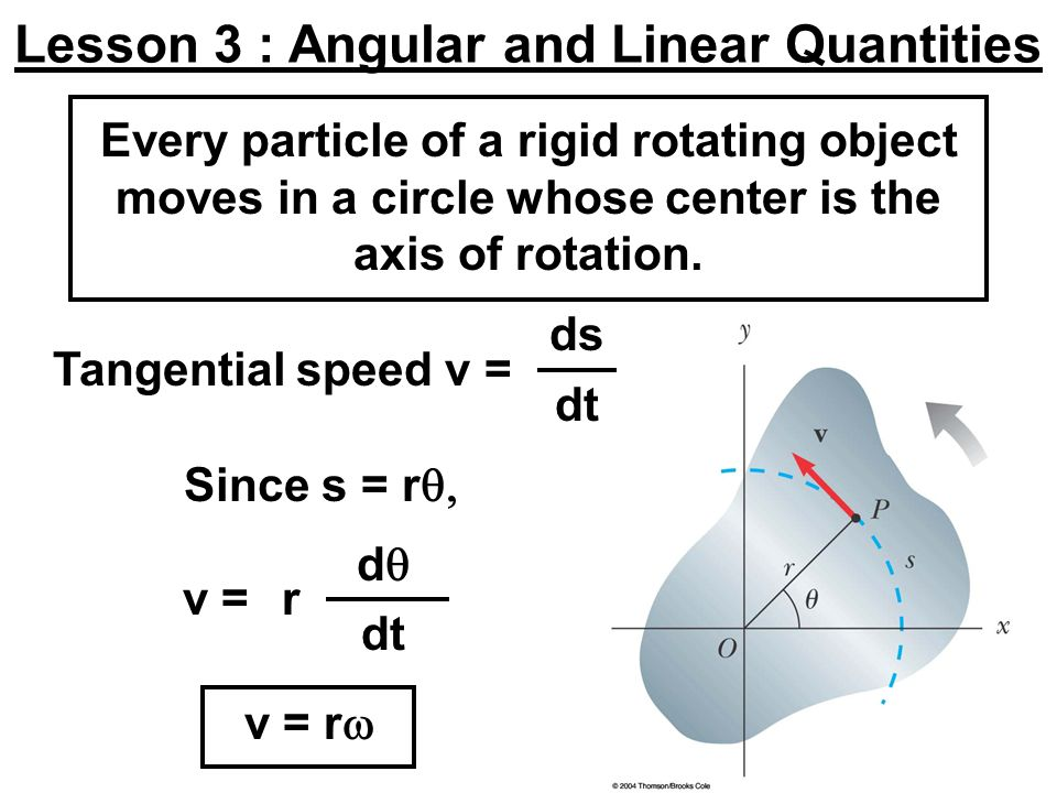 Lesson 3 : Angular and Linear Quantities