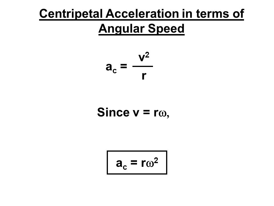 Centripetal Acceleration in terms of Angular Speed