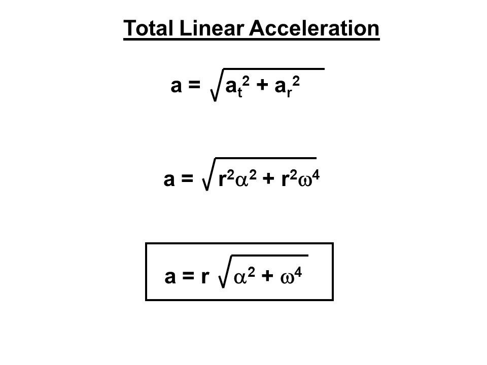 Total Linear Acceleration