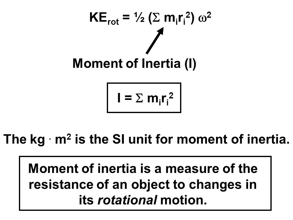 The kg . m2 is the SI unit for moment of inertia.