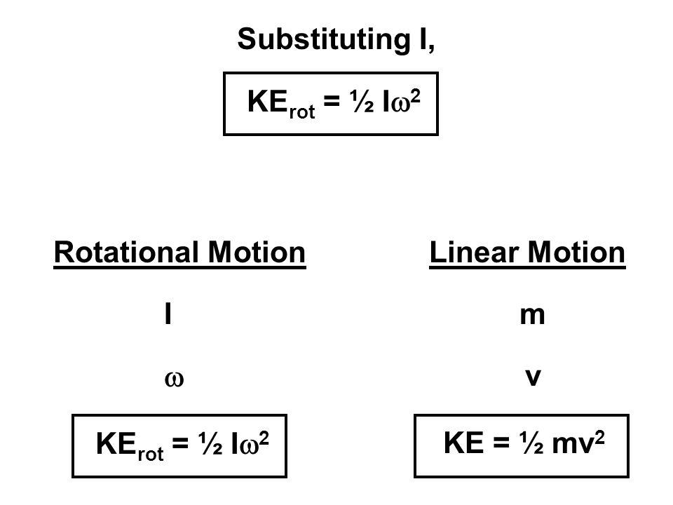 Substituting I, KErot = ½ Iw2 Rotational Motion Linear Motion I m w v KErot = ½ Iw2 KE = ½ mv2