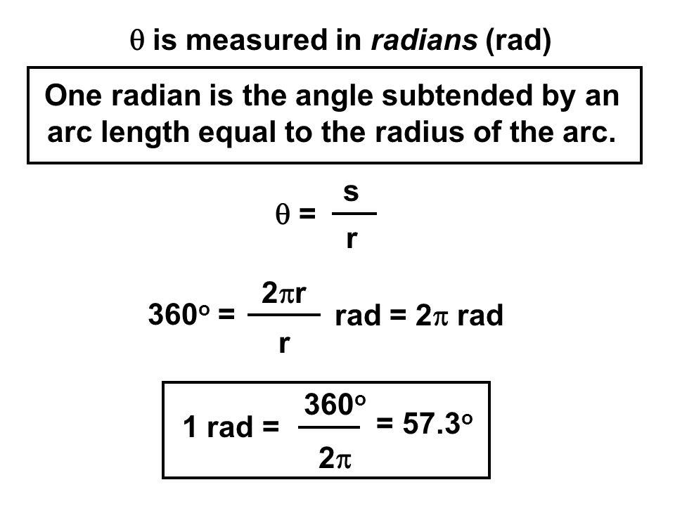 q is measured in radians (rad)