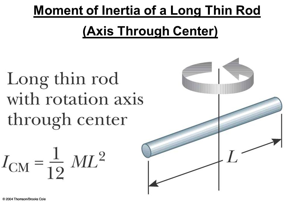 Moment of Inertia of a Long Thin Rod