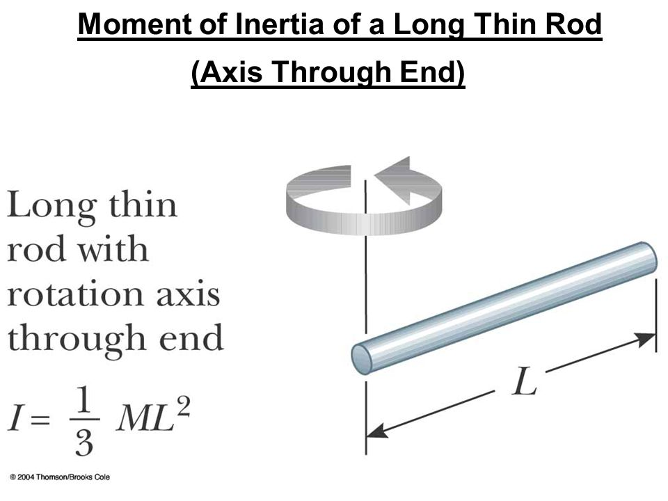 moment of inertia of objects pdf