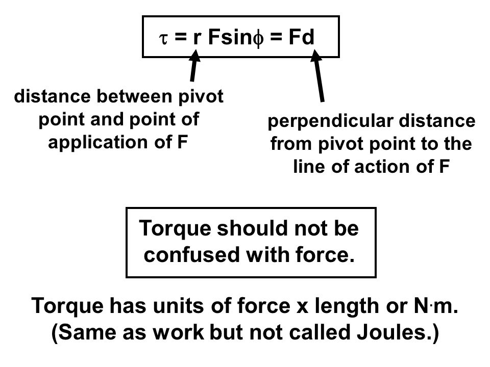 Torque should not be confused with force.