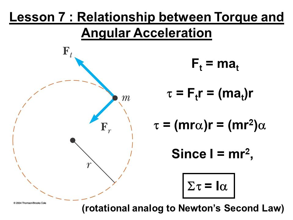 Lesson 7 : Relationship between Torque and Angular Acceleration