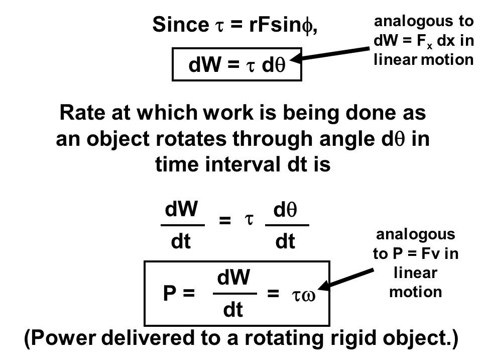 (Power delivered to a rotating rigid object.) P = dW