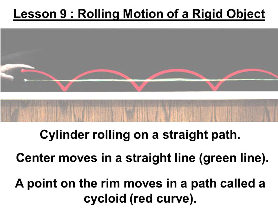 Lesson 9 : Rolling Motion of a Rigid Object