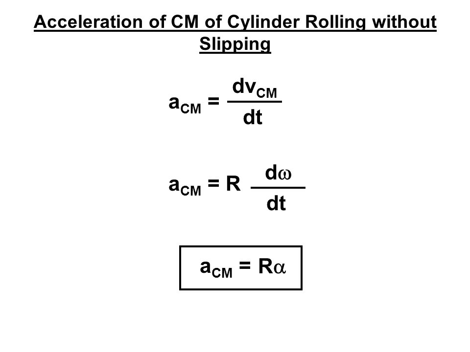 Acceleration of CM of Cylinder Rolling without Slipping