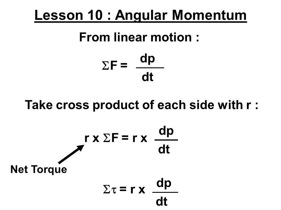 Lesson 10 : Angular Momentum
