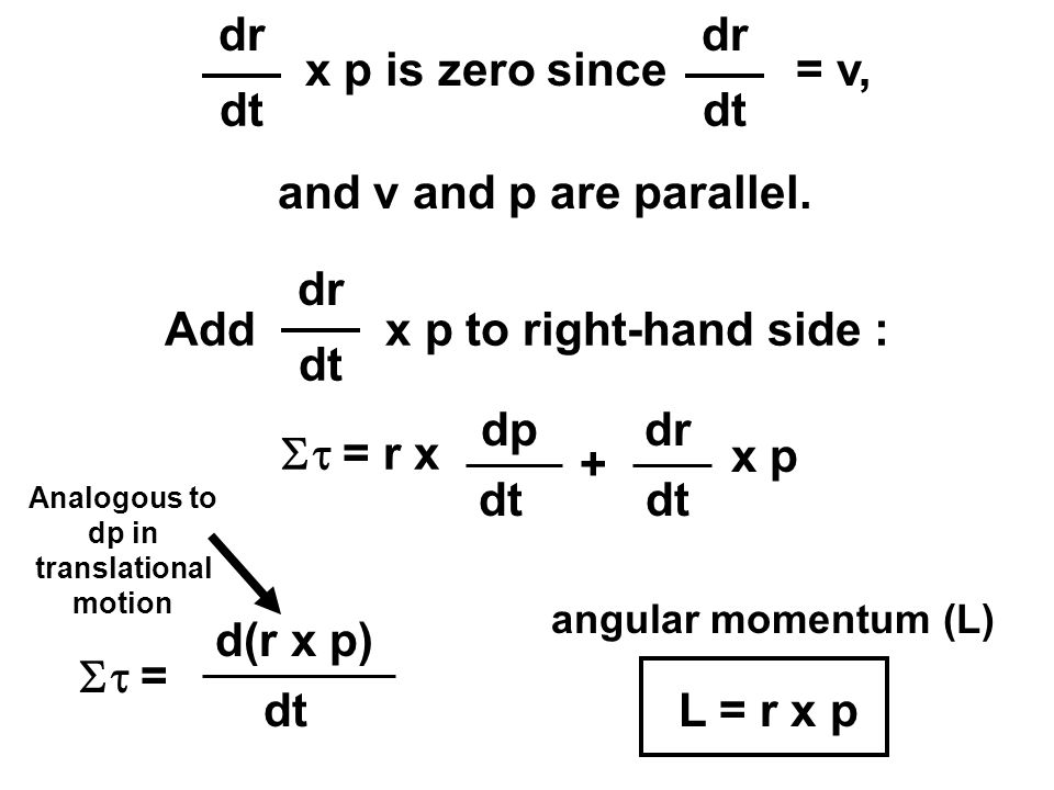 Add x p to right-hand side : Analogous to dp in translational motion