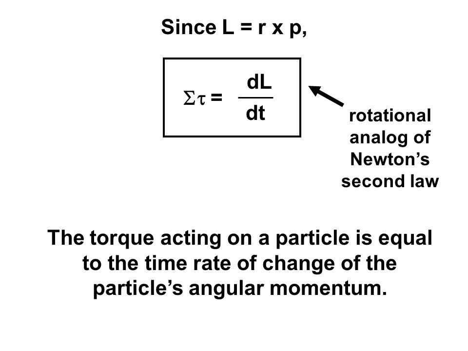 rotational analog of Newton's second law