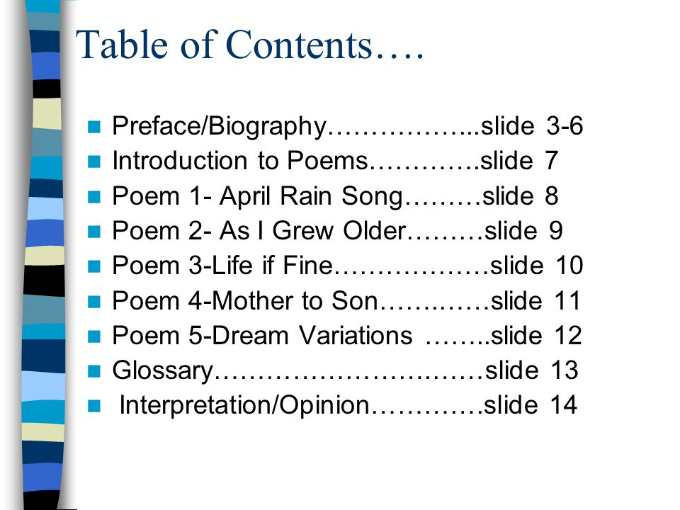 Table of Contents…. Preface/Biography……………...slide 3-6
