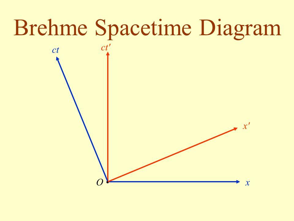 Brehme Spacetime Diagram