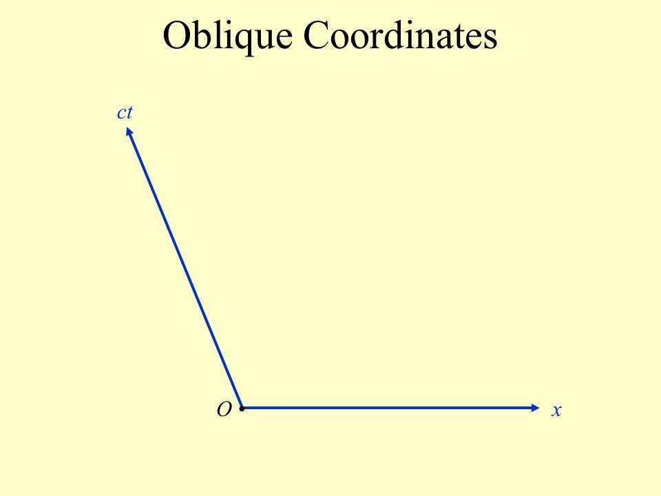 Oblique Coordinates ct O • x