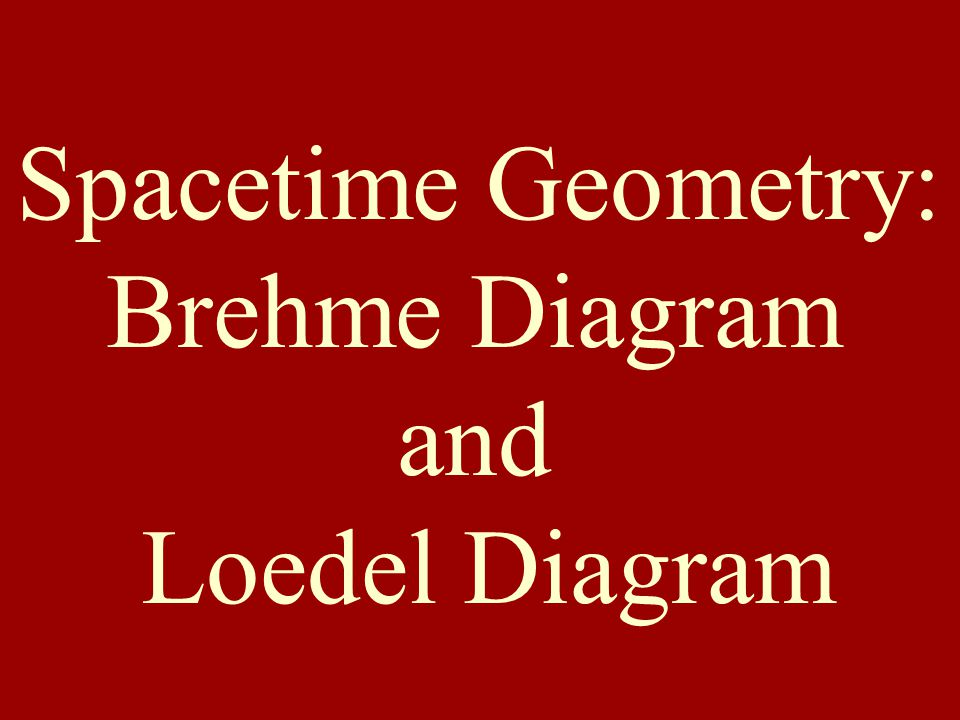 Spacetime Geometry: Brehme Diagram and Loedel Diagram