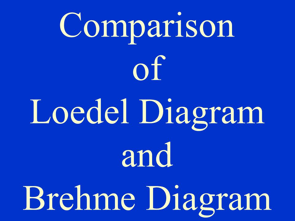 Comparison of Loedel Diagram and Brehme Diagram