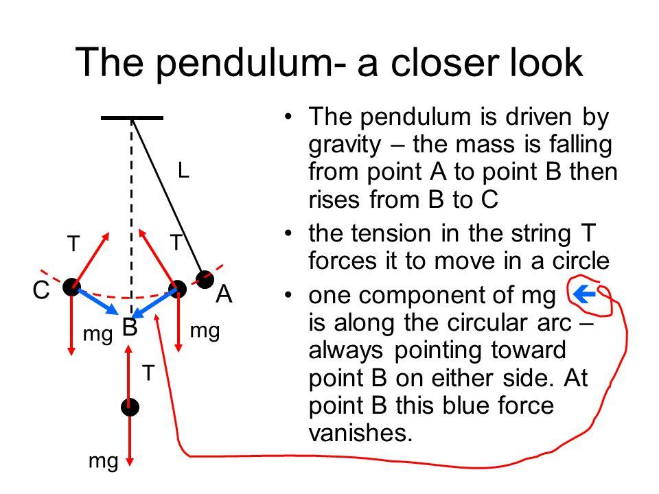 The pendulum- a closer look