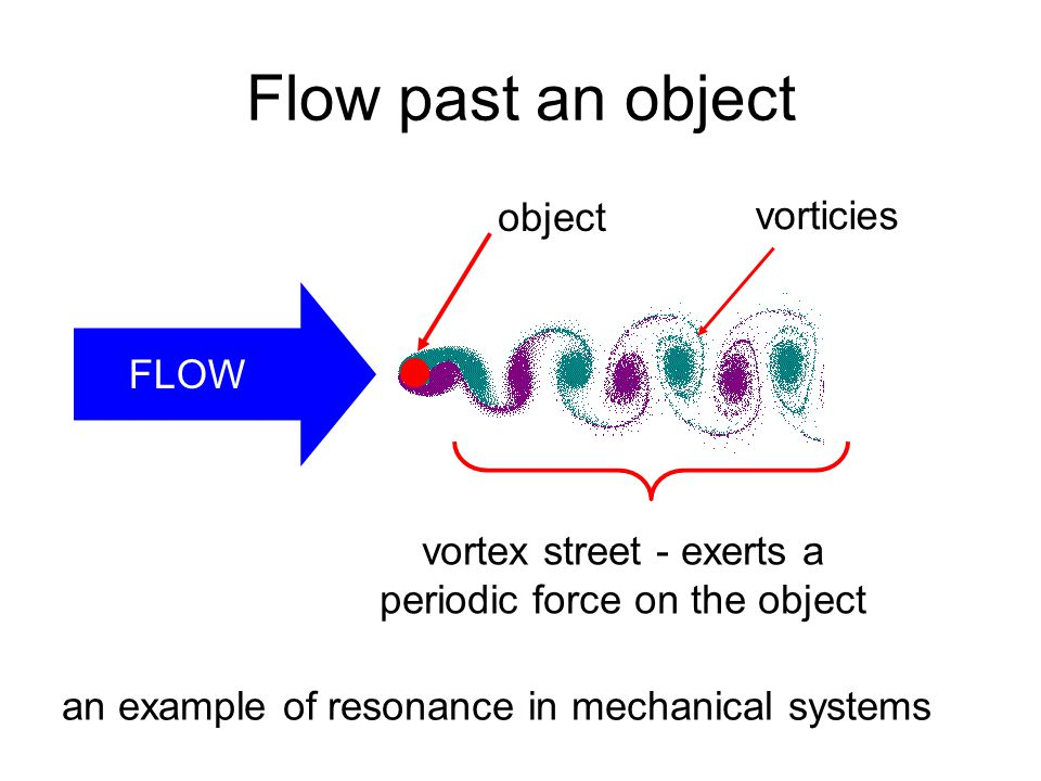 Flow past an object object vorticies FLOW vortex street - exerts a