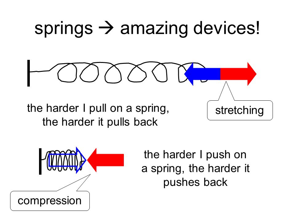 springs  amazing devices!