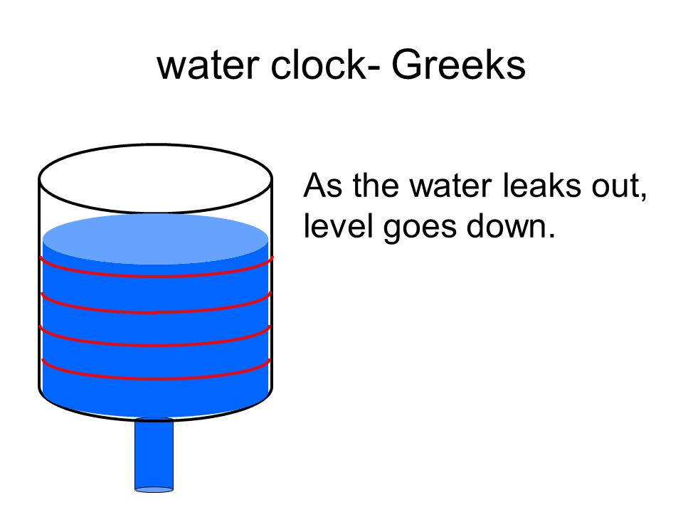 water clock- Greeks As the water leaks out, level goes down.