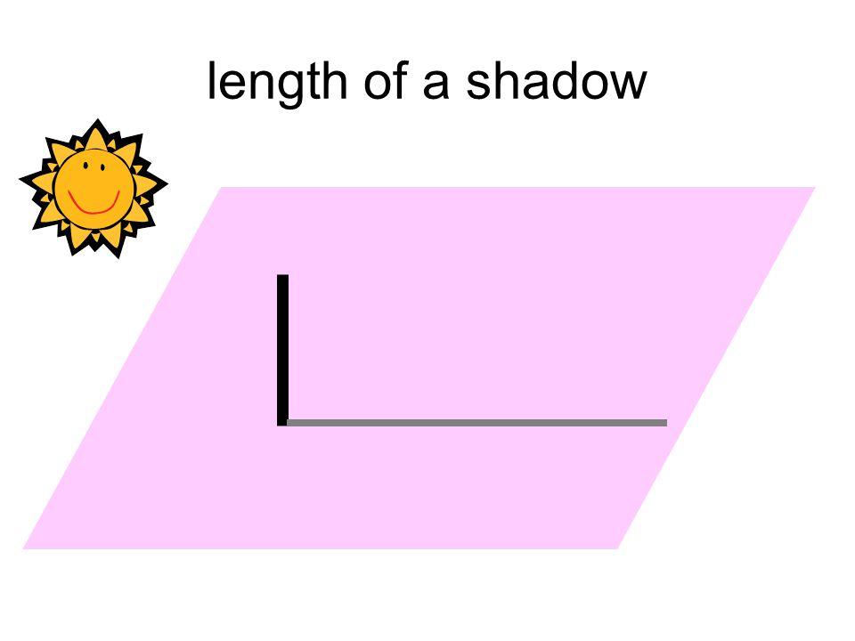 length of a shadow