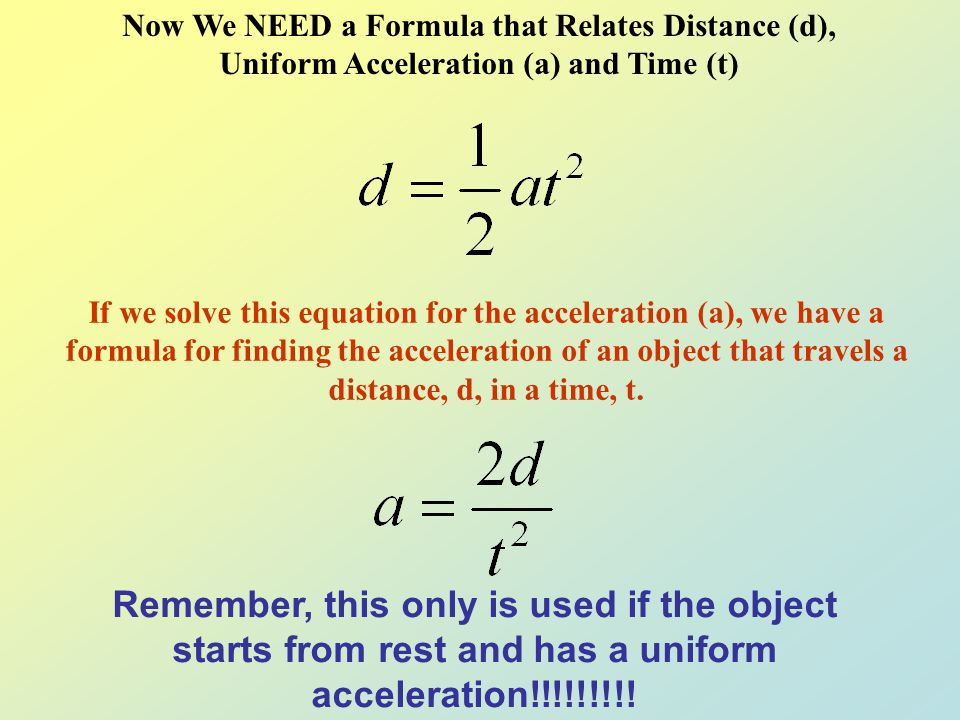 Now We NEED a Formula that Relates Distance (d), Uniform Acceleration (a) and Time (t)